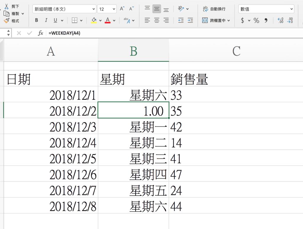 如果套公式後,再把儲存格格式改為數值,星期日就會變成1,這也代表Excel的預設值是把星期日當成每周的第一天。